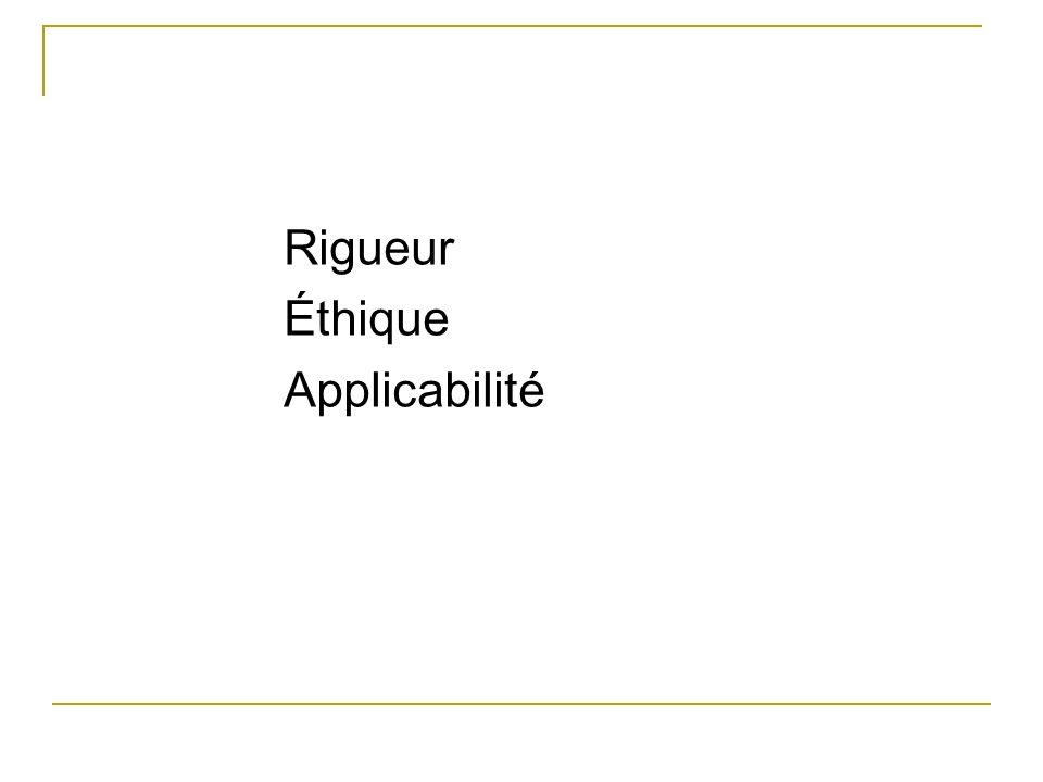 Rigueur Éthique Applicabilité
