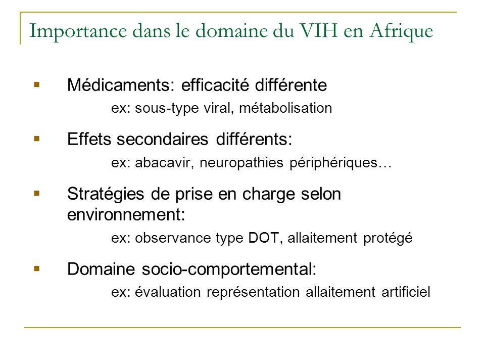 Importance dans le domaine du VIH en Afrique