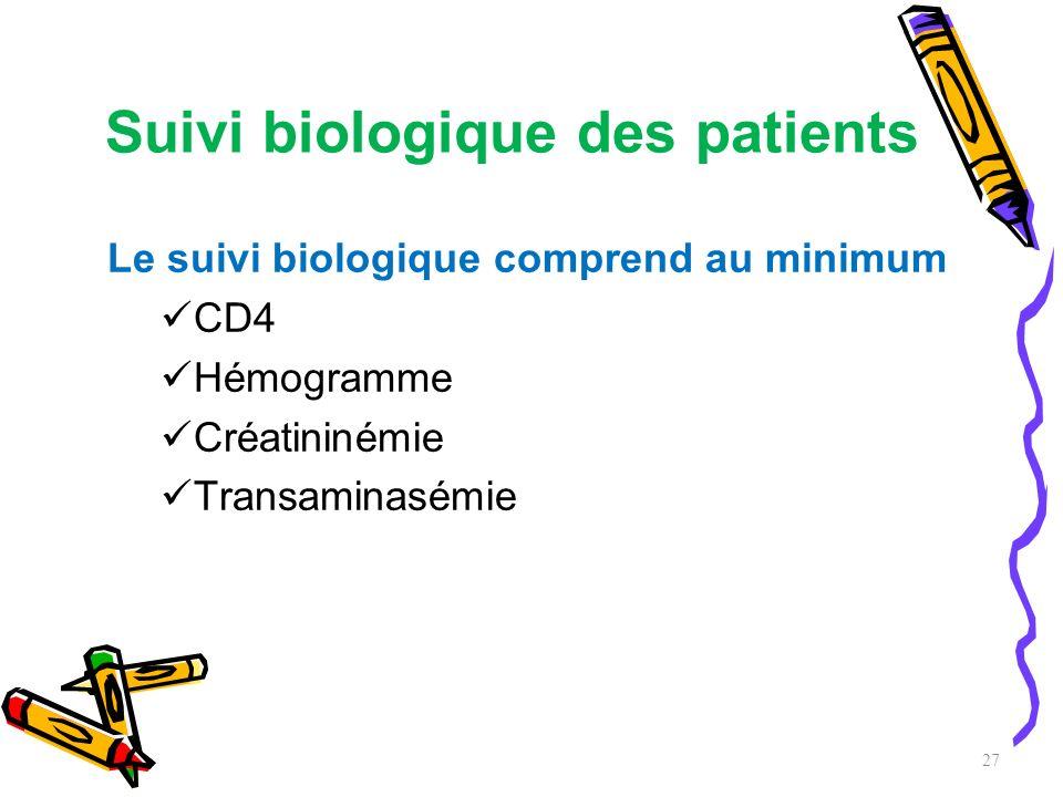 Suivi biologique des patients