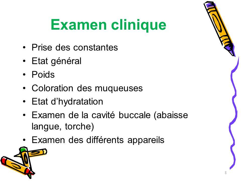 Examen clinique Prise des constantes Etat général Poids