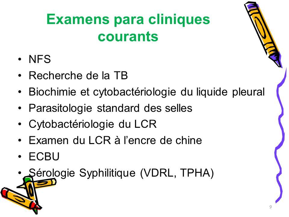 Examens para cliniques courants