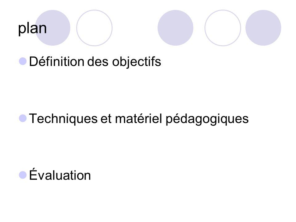 plan Définition des objectifs Techniques et matériel pédagogiques