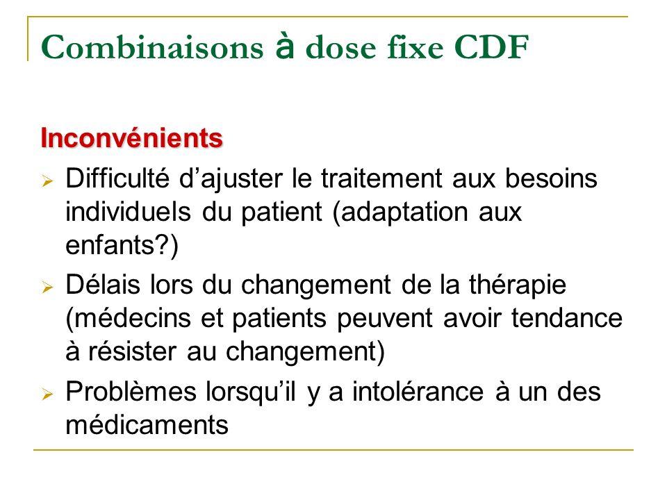 Combinaisons à dose fixe CDF