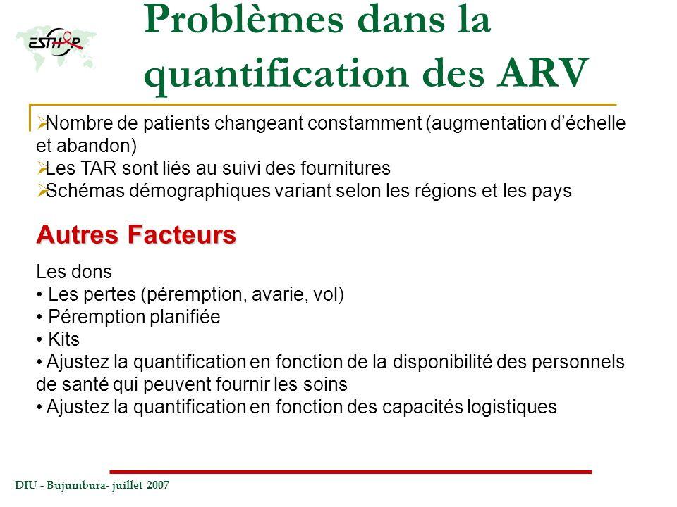 Problèmes dans la quantification des ARV