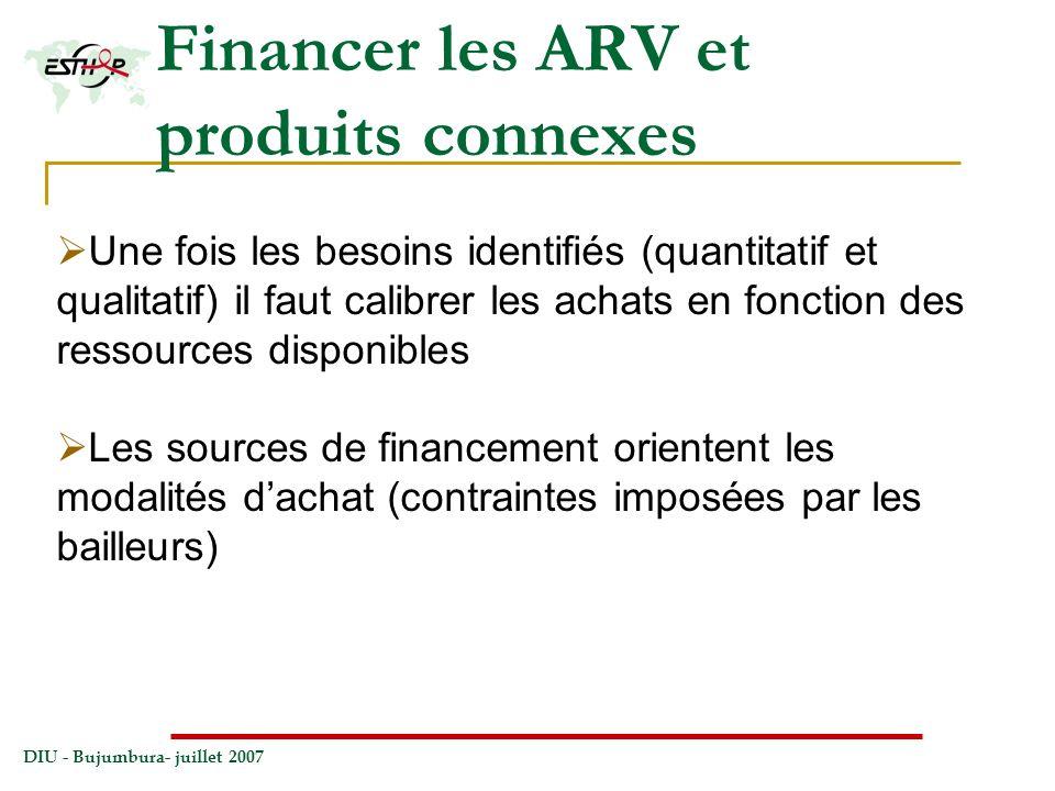 Financer les ARV et produits connexes