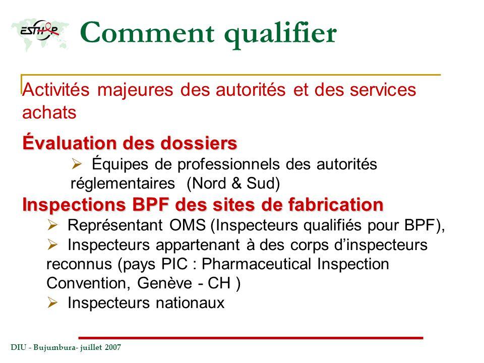 Comment qualifierActivités majeures des autorités et des services achats. Évaluation des dossiers.