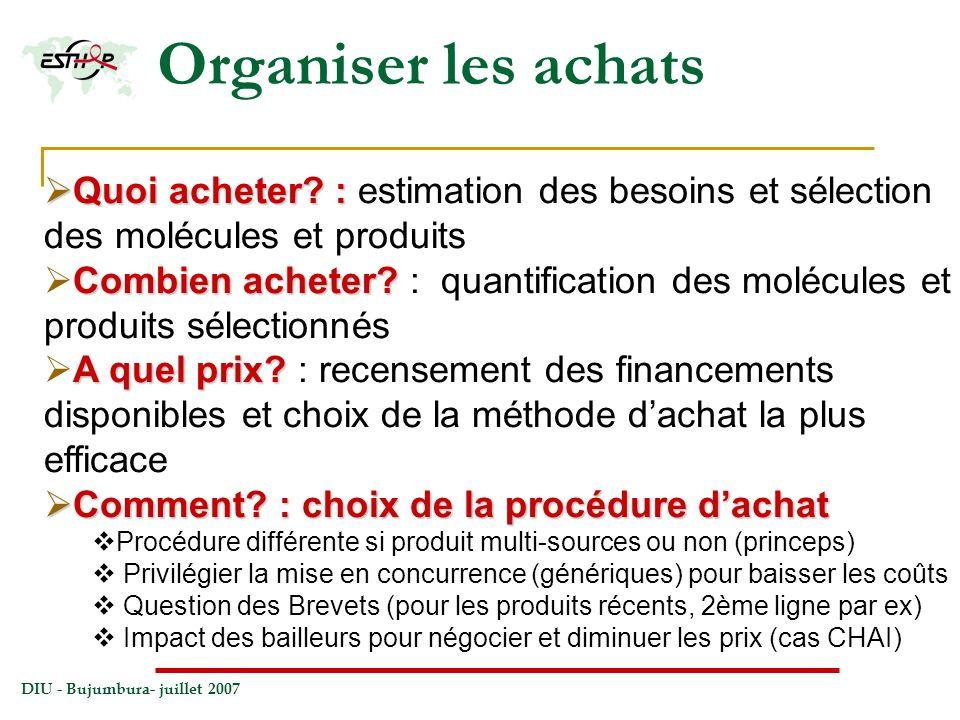 Organiser les achats Quoi acheter : estimation des besoins et sélection des molécules et produits.