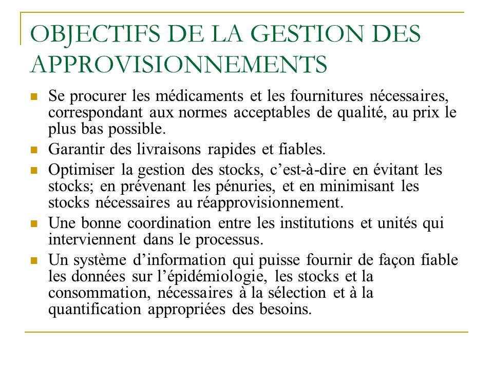 OBJECTIFS DE LA GESTION DES APPROVISIONNEMENTS