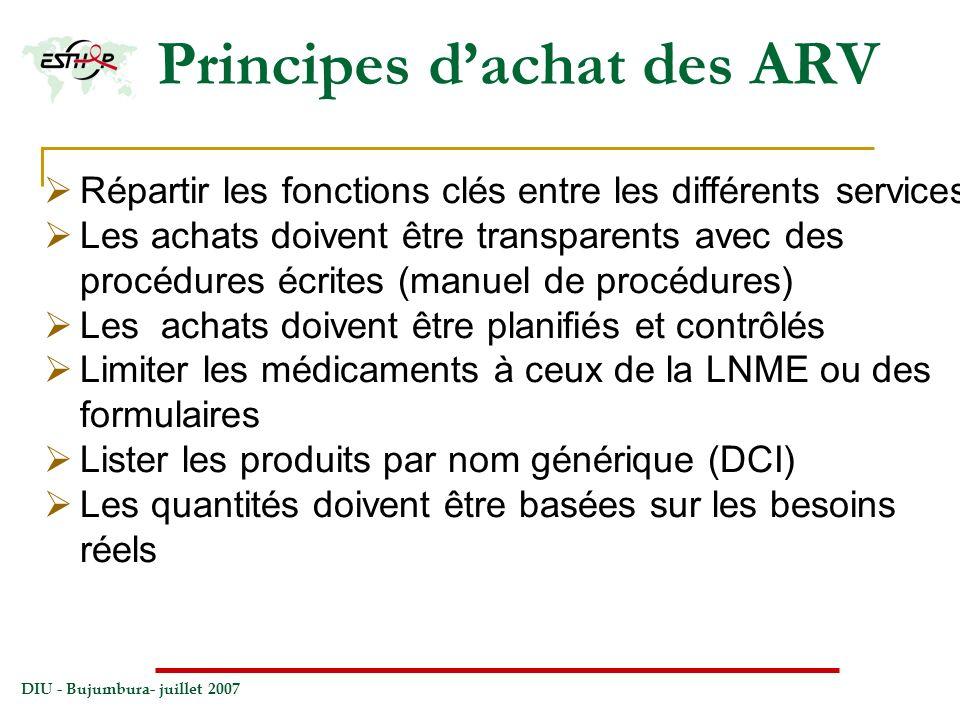 Principes d'achat des ARV