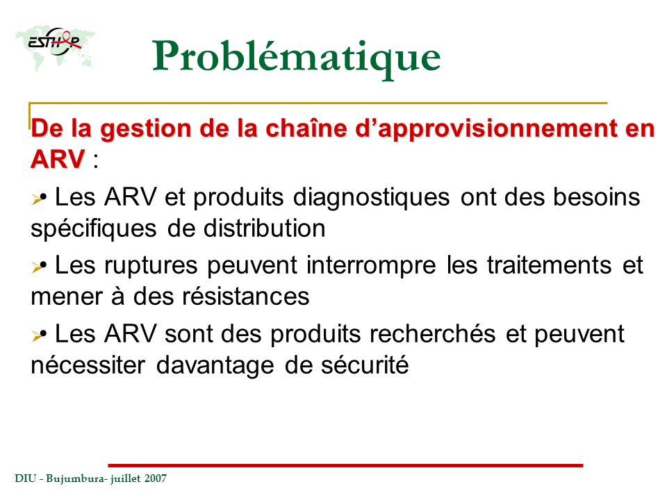 Problématique De la gestion de la chaîne d'approvisionnement en ARV :
