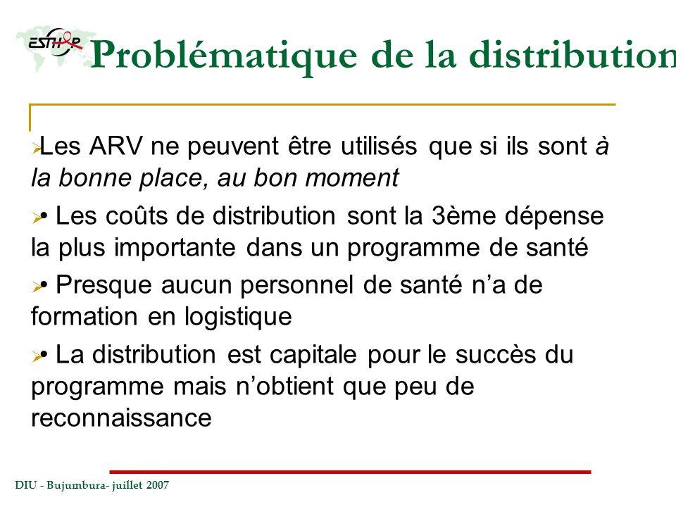Problématique de la distribution