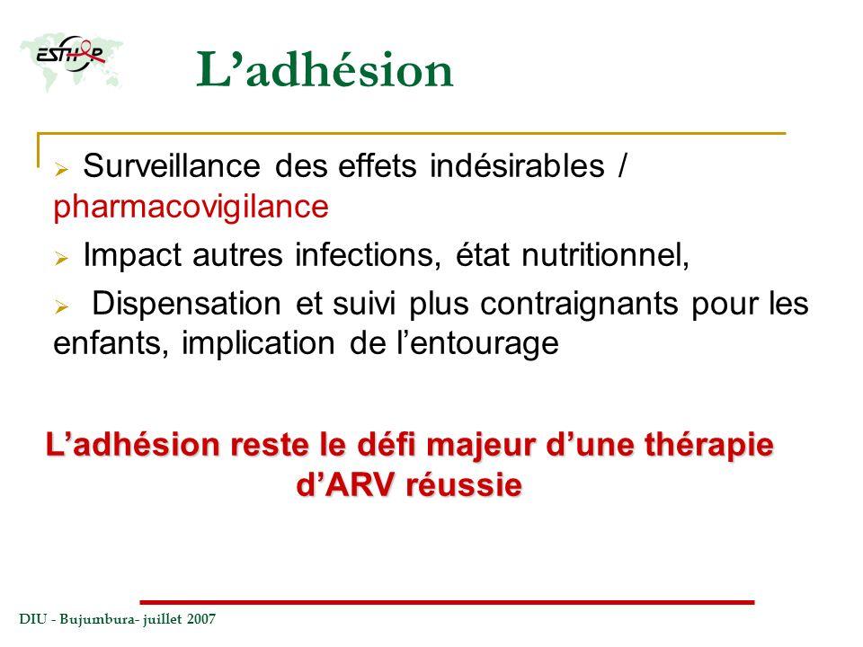 L'adhésion reste le défi majeur d'une thérapie d'ARV réussie