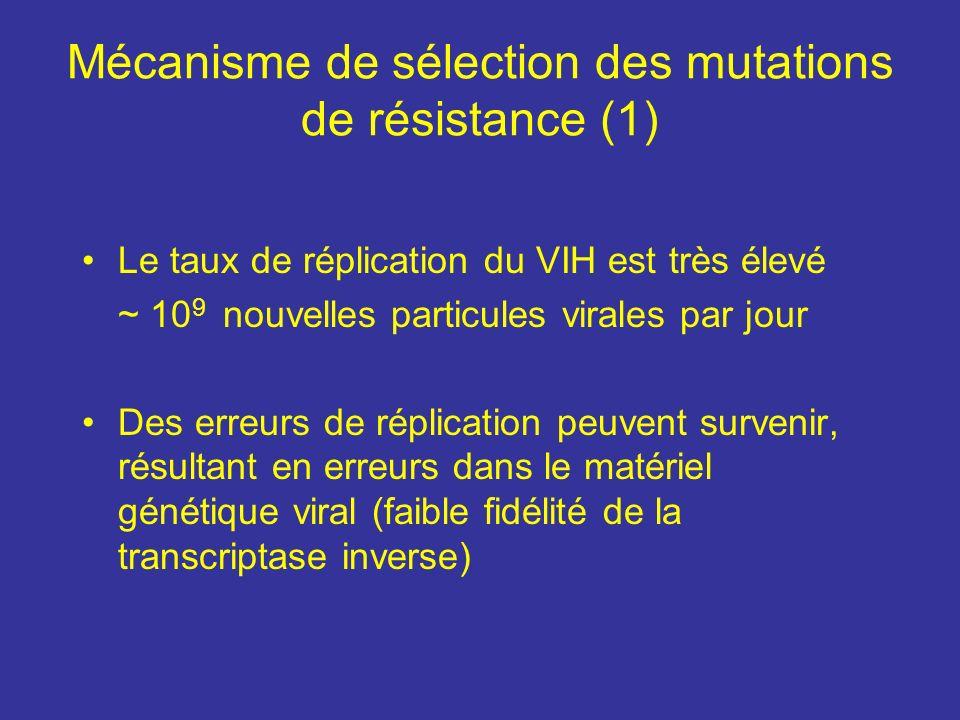 Mécanisme de sélection des mutations de résistance (1)