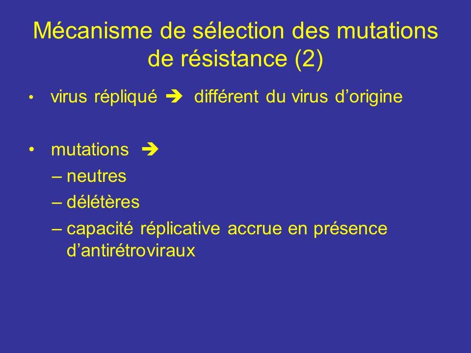Mécanisme de sélection des mutations de résistance (2)