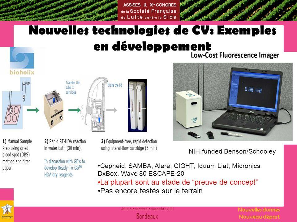 Nouvelles technologies de CV: Exemples en développement