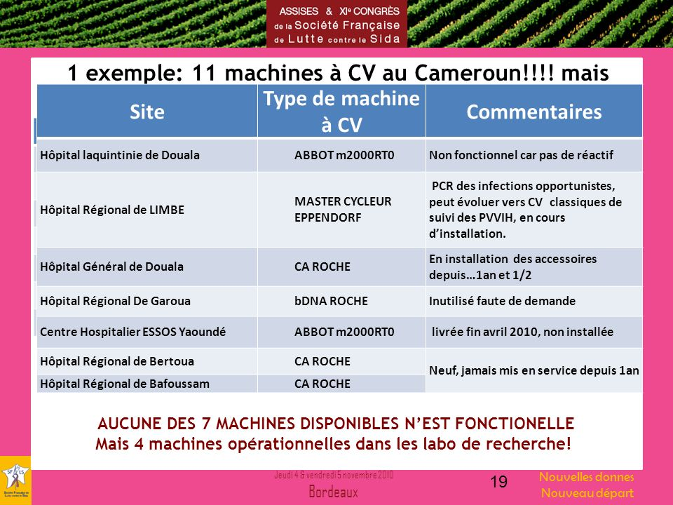 1 exemple: 11 machines à CV au Cameroun!!!! mais