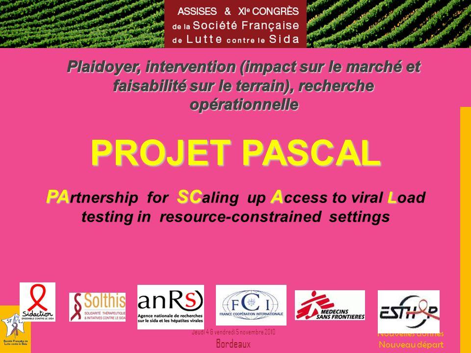 Plaidoyer, intervention (impact sur le marché et faisabilité sur le terrain), recherche opérationnelle