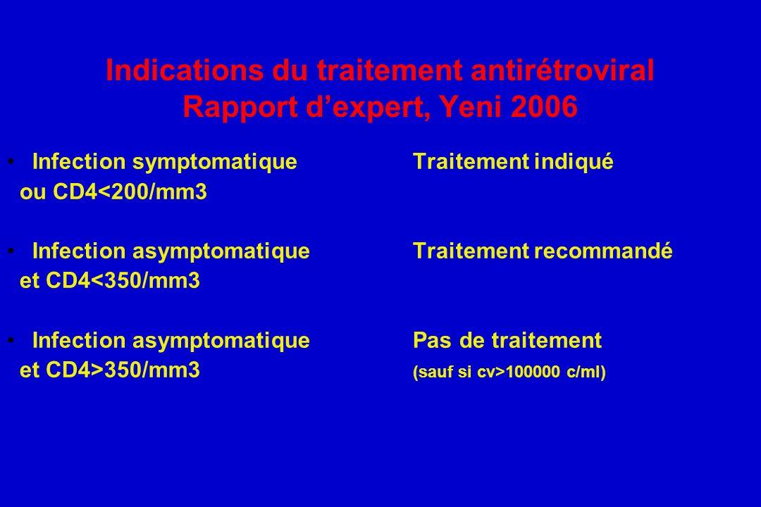 Indications du traitement antirétroviral Rapport d'expert, Yeni 2006