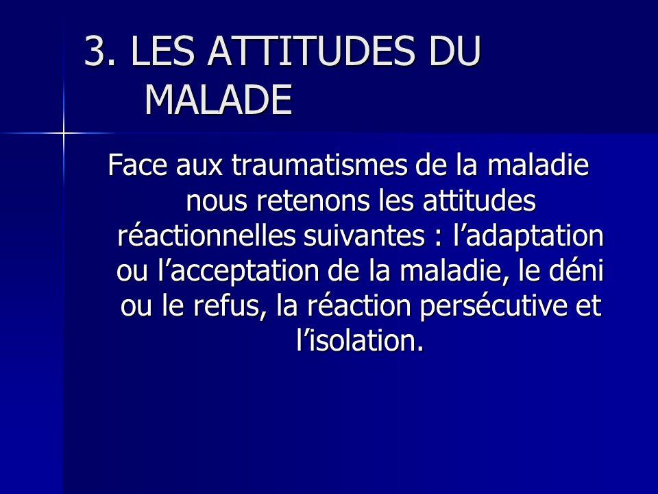 3. LES ATTITUDES DU MALADE