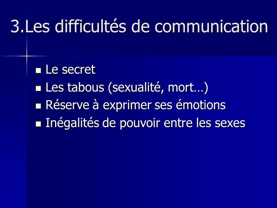 3.Les difficultés de communication