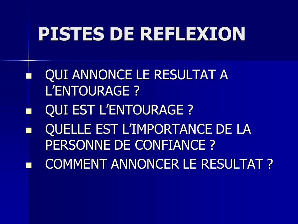PISTES DE REFLEXION QUI ANNONCE LE RESULTAT A L'ENTOURAGE