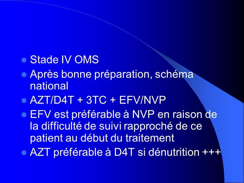 Stade IV OMS Après bonne préparation, schéma national. AZT/D4T + 3TC + EFV/NVP.