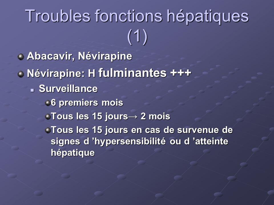 Troubles fonctions hépatiques (1)