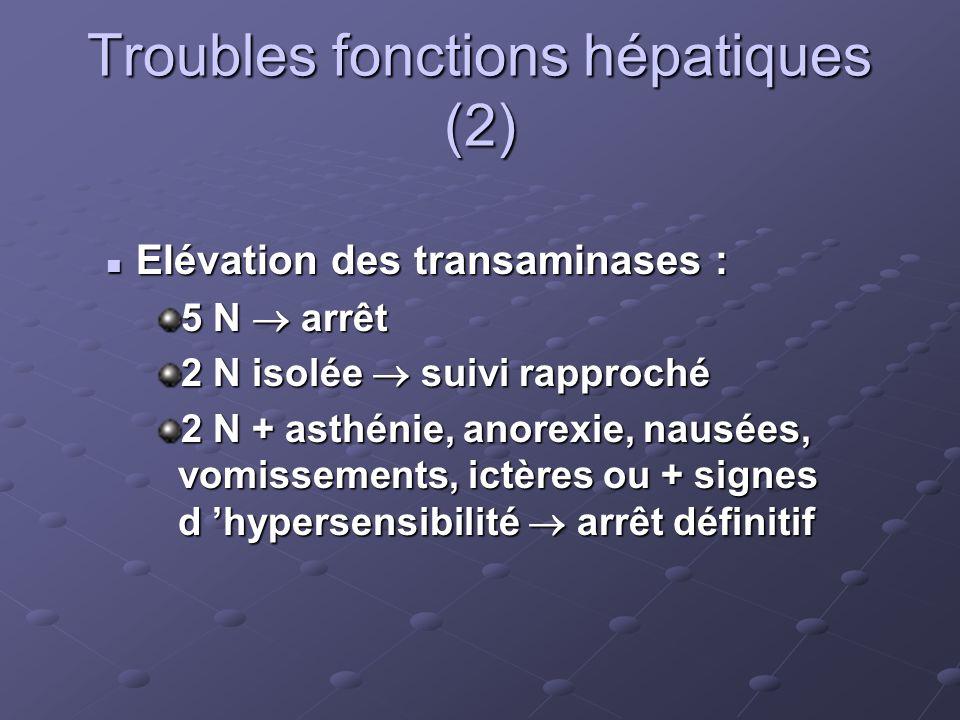 Troubles fonctions hépatiques (2)