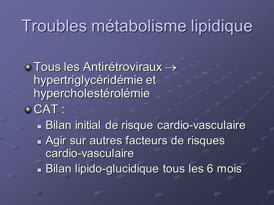 Troubles métabolisme lipidique