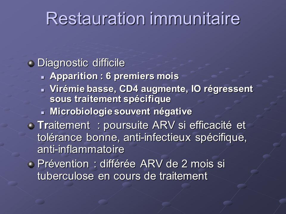 Restauration immunitaire