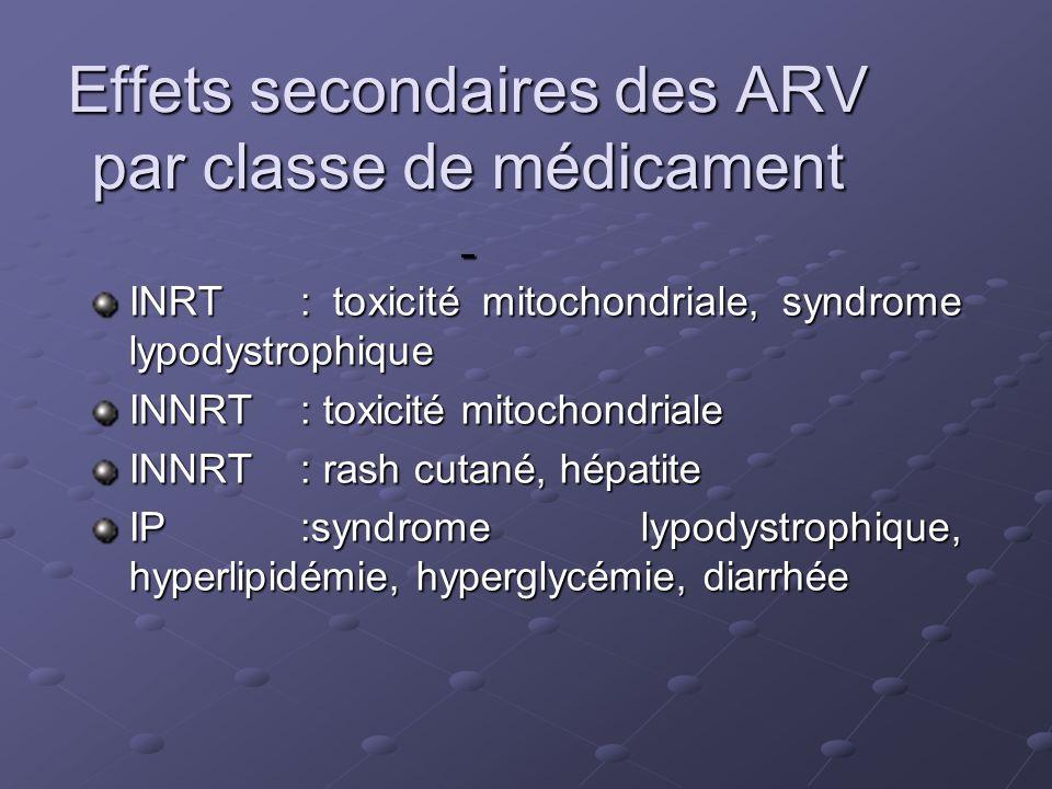 Effets secondaires des ARV par classe de médicament