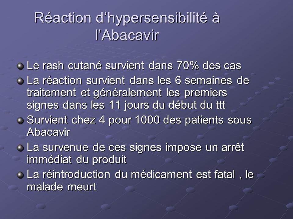 Réaction d'hypersensibilité à l'Abacavir