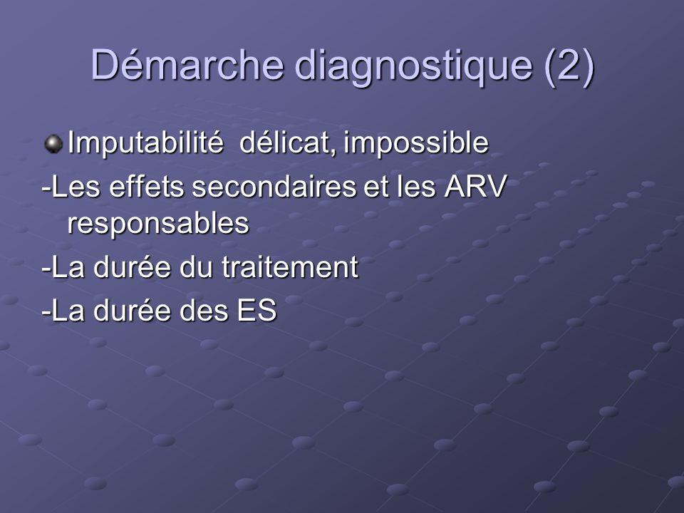 Démarche diagnostique (2)