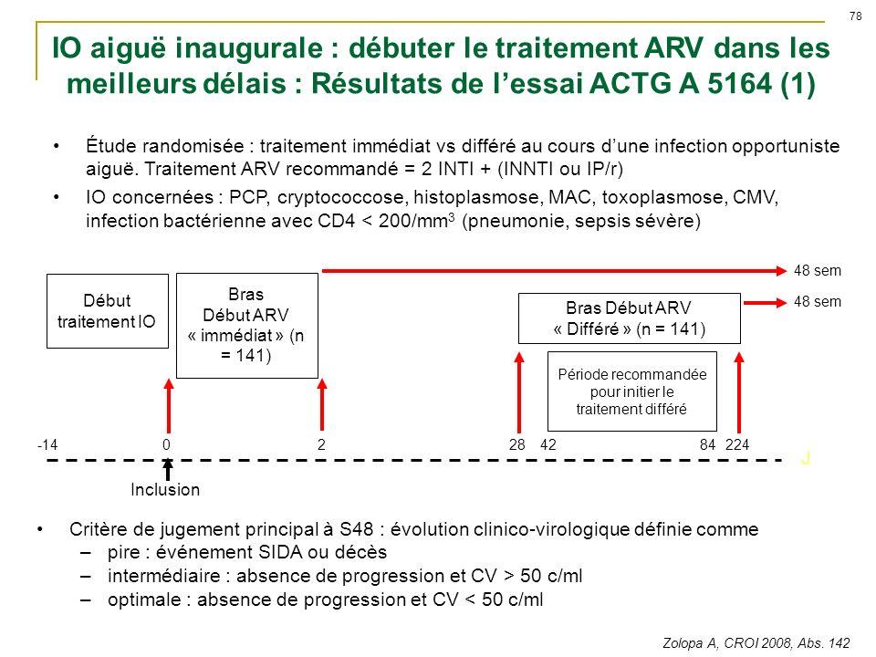 78 IO aiguë inaugurale : débuter le traitement ARV dans les meilleurs délais : Résultats de l'essai ACTG A 5164 (1)