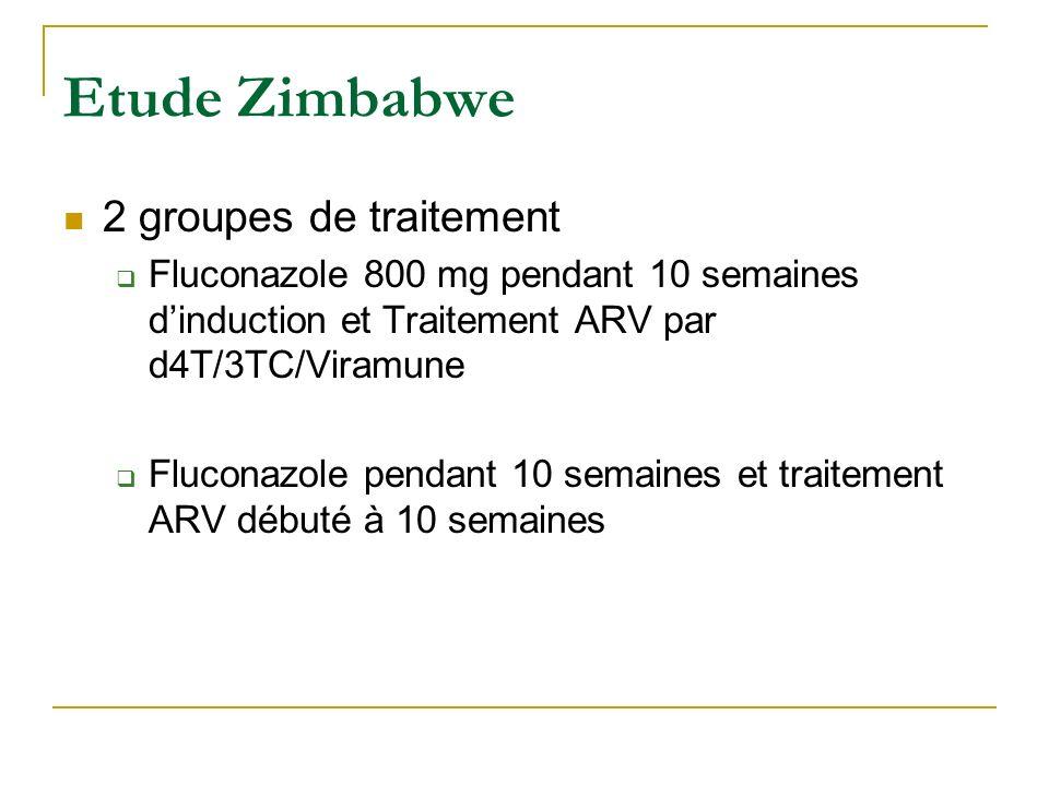 Etude Zimbabwe 2 groupes de traitement
