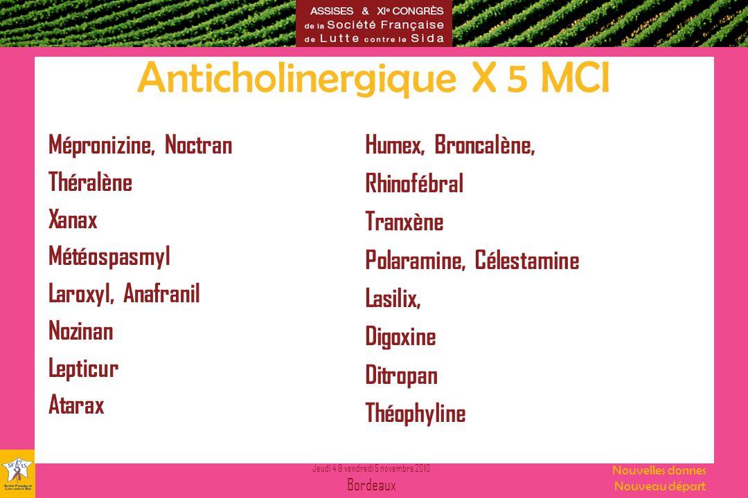 Anticholinergique X 5 MCI