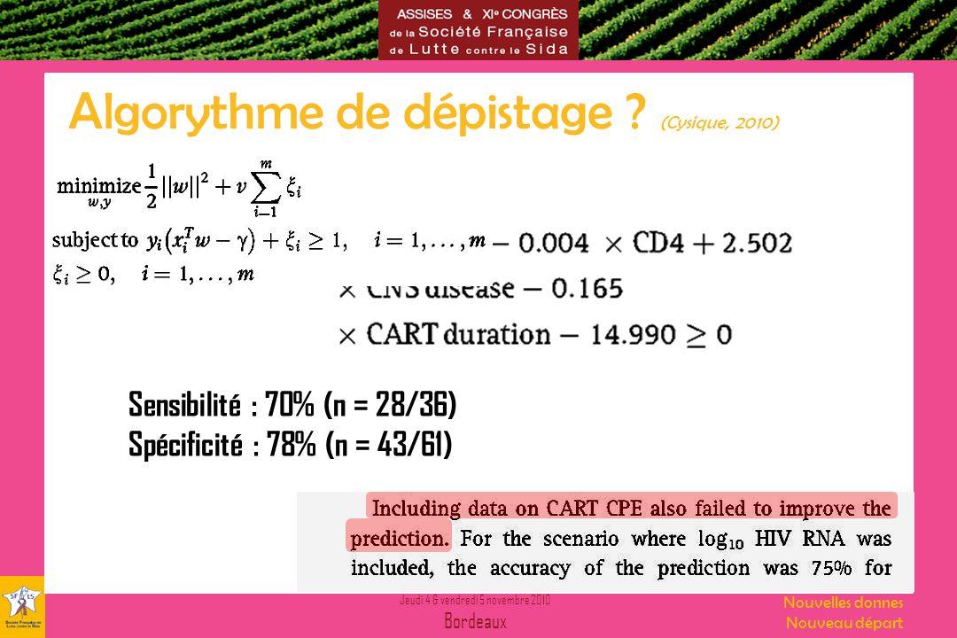 Algorythme de dépistage (Cysique, 2010)