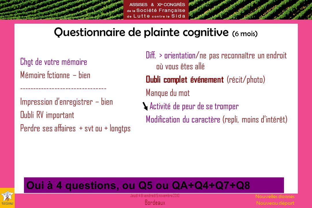 Questionnaire de plainte cognitive (6 mois)