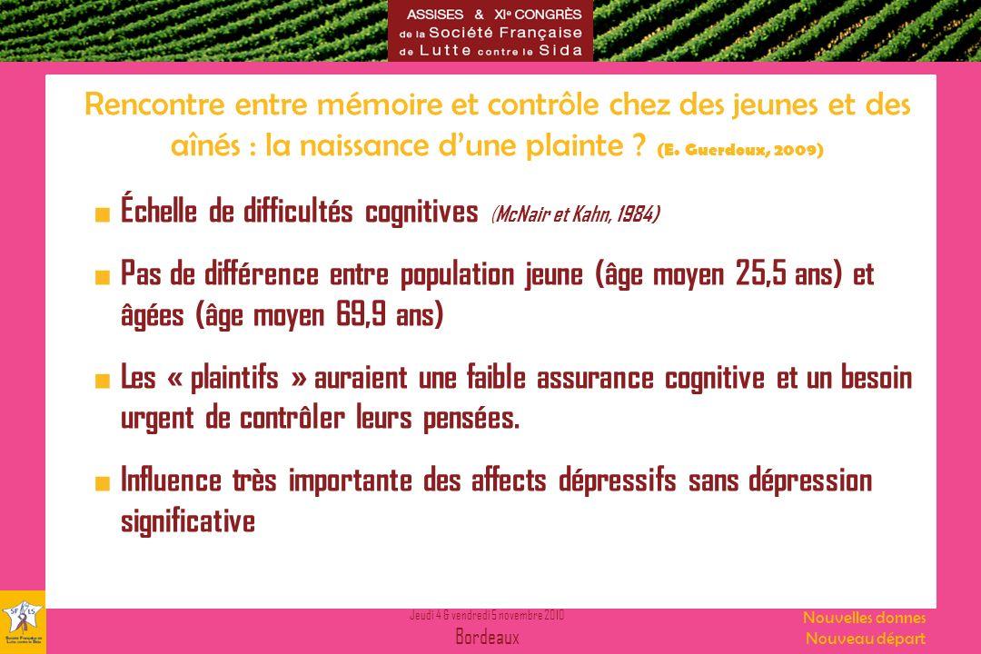 Rencontre entre mémoire et contrôle chez des jeunes et des aînés : la naissance d'une plainte (E. Guerdoux, 2009)