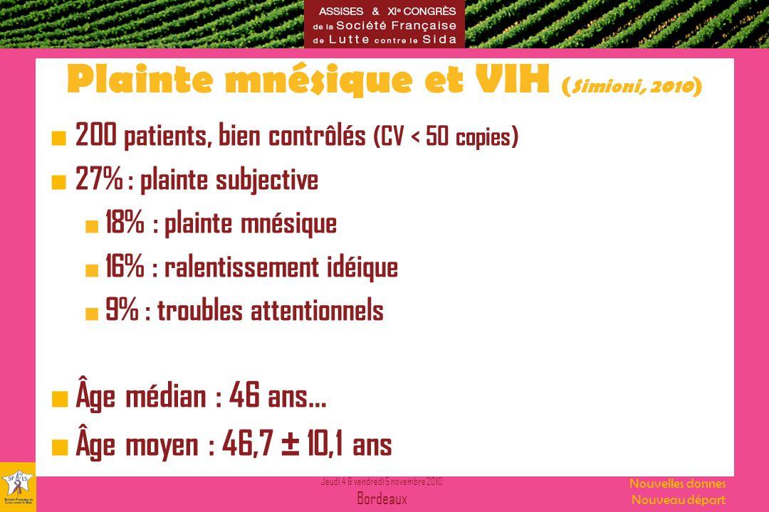 Plainte mnésique et VIH (Simioni, 2010)