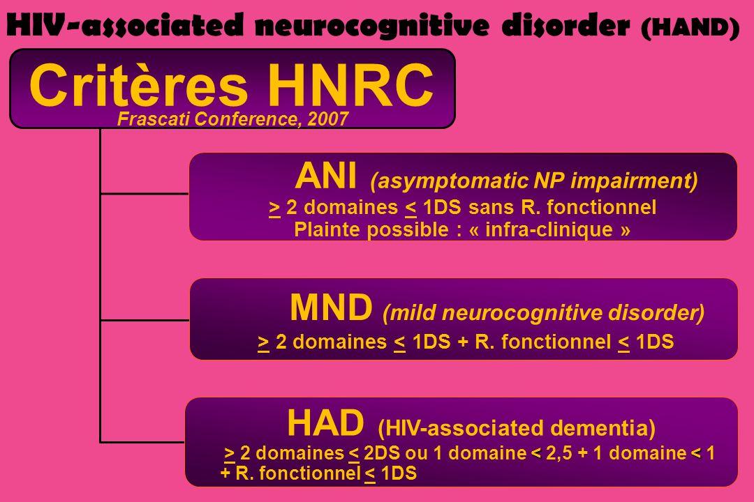 Critères HNRC ANI (asymptomatic NP impairment)