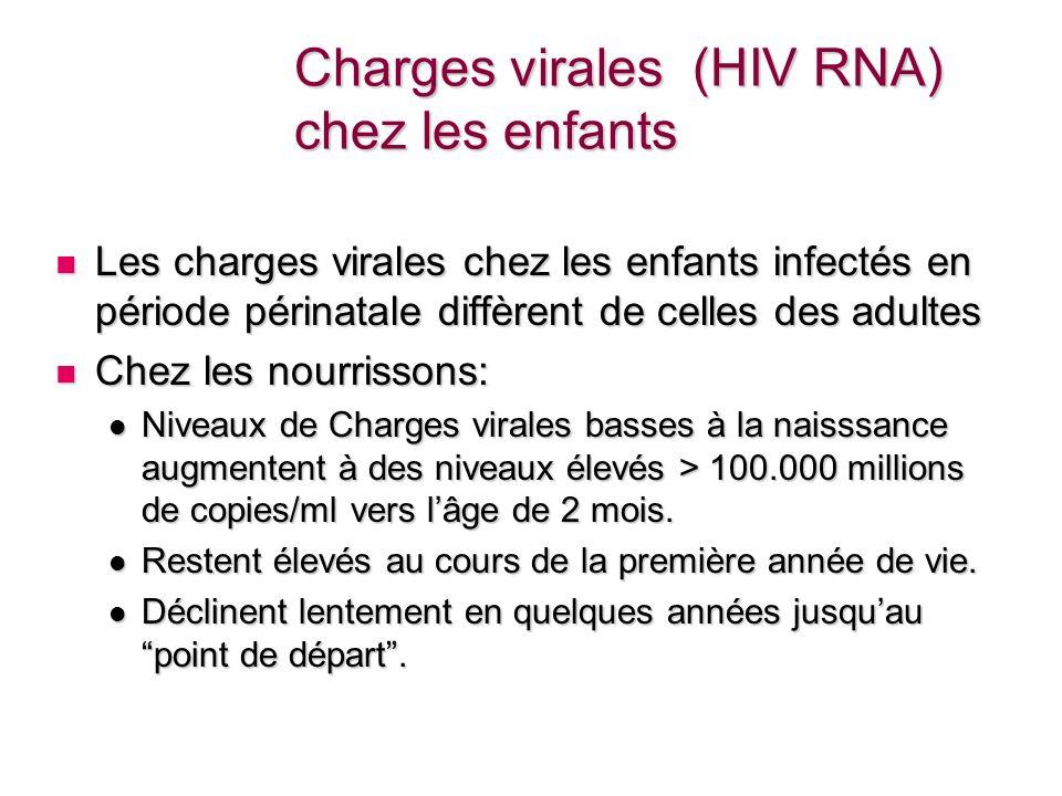 Charges virales (HIV RNA) chez les enfants