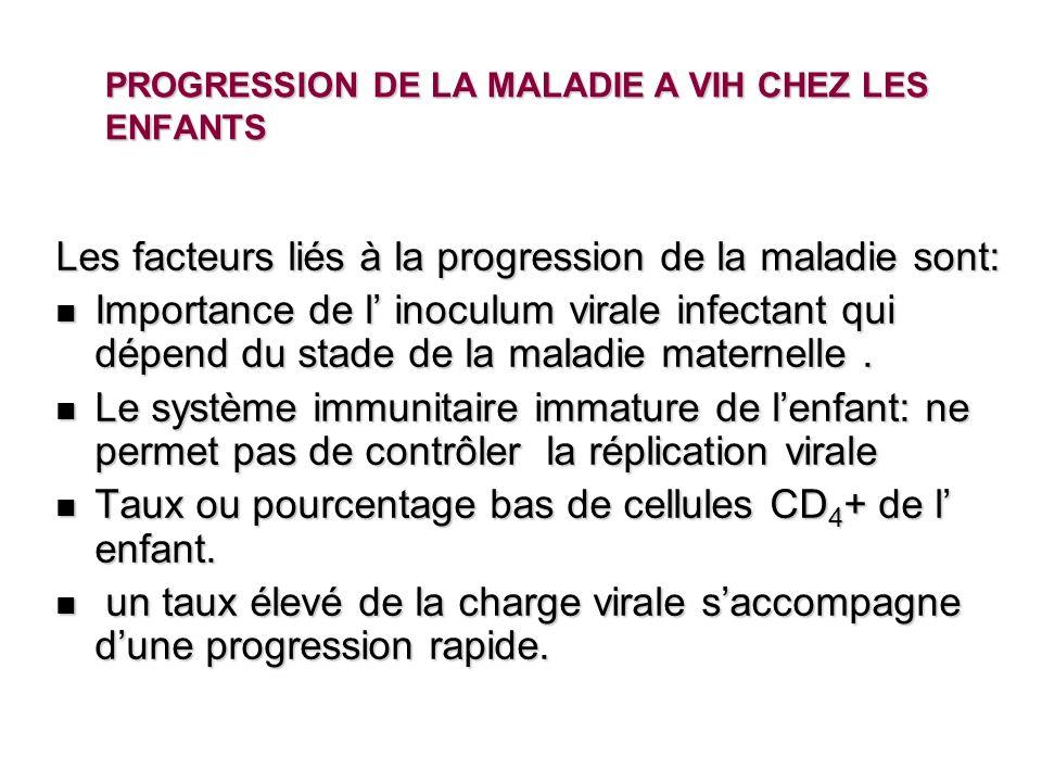PROGRESSION DE LA MALADIE A VIH CHEZ LES ENFANTS