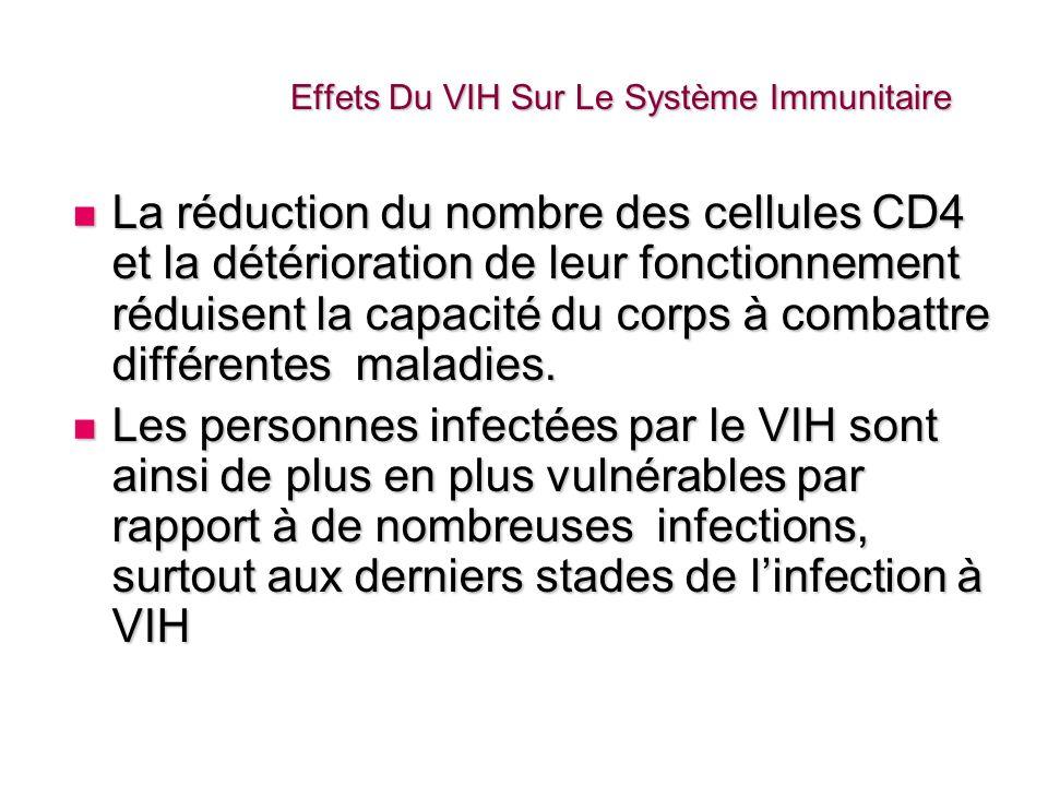 Effets Du VIH Sur Le Système Immunitaire