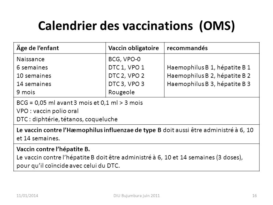Calendrier des vaccinations (OMS)