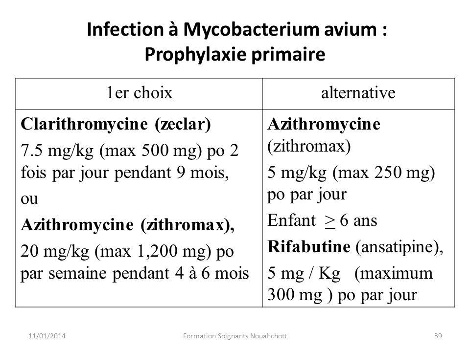 Infection à Mycobacterium avium : Prophylaxie primaire