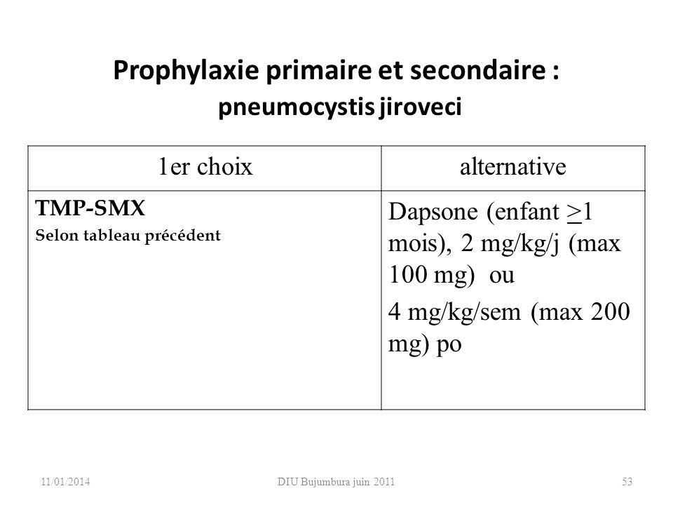 Prophylaxie primaire et secondaire : pneumocystis jiroveci