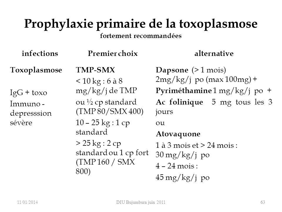Prophylaxie primaire de la toxoplasmose fortement recommandées