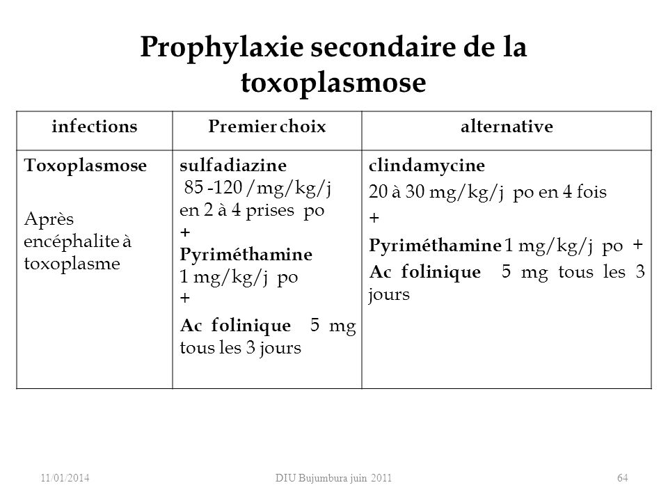 Prophylaxie secondaire de la toxoplasmose