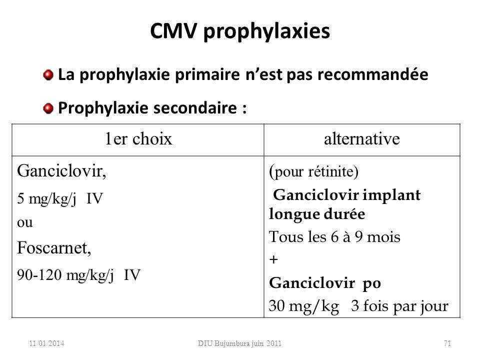 CMV prophylaxies La prophylaxie primaire n'est pas recommandée